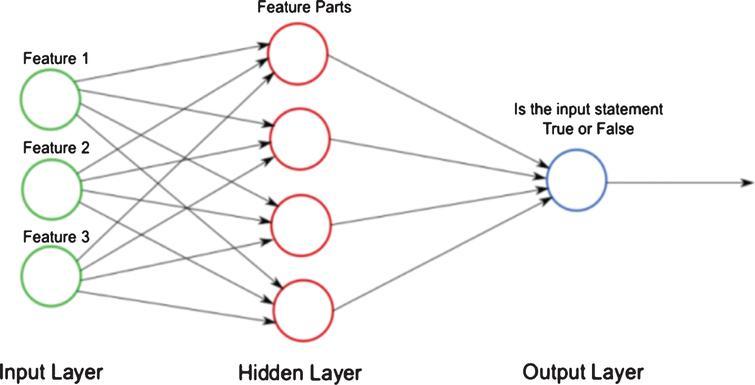Neural network predictor [43].
