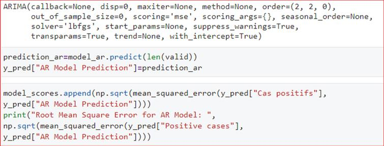 ARIMA model for daily time series code.