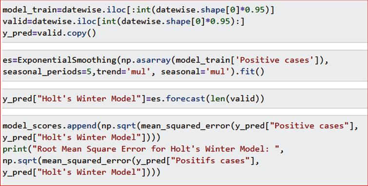 Holt-Winters model for daily time series code.